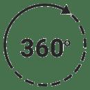 360-Video