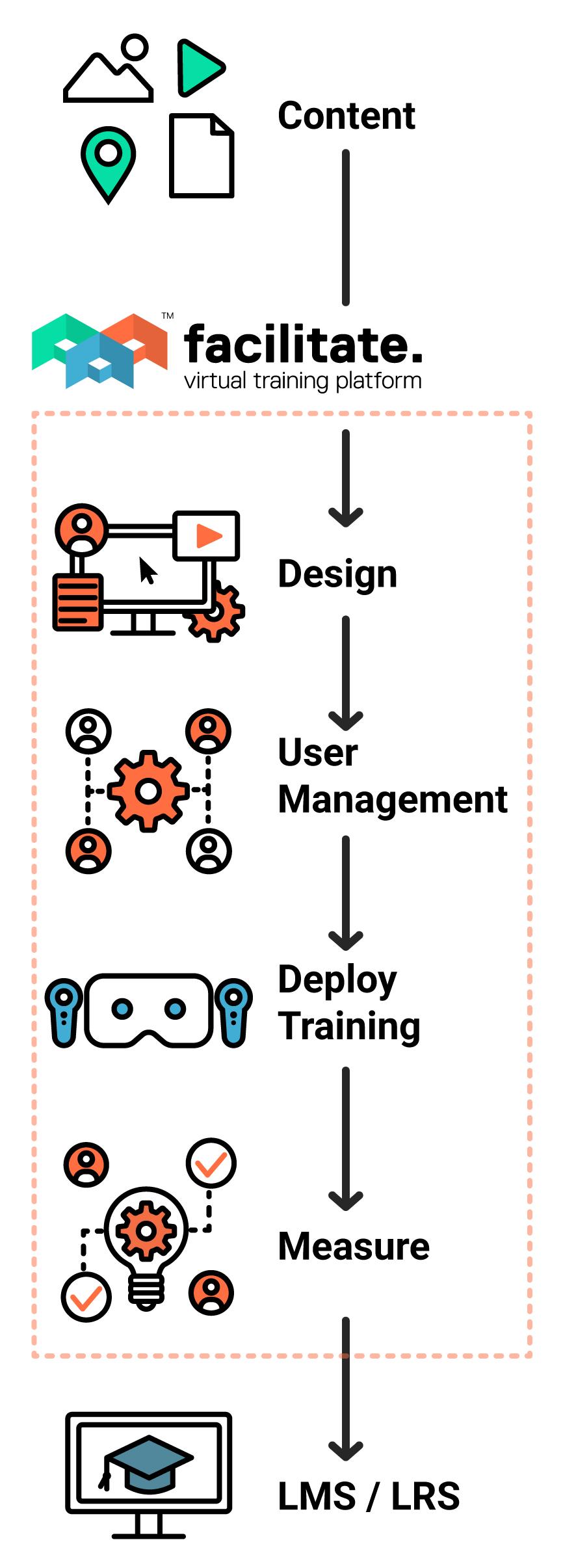 platform-diagram